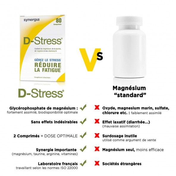 D-Stress lot de 3 + 1 Vitamine D3 offerte – Magnésium hautement assimilé, taurine, arginine  et vitamines B – Synergia