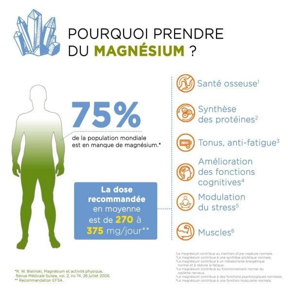 D-Stress Booster lot de 3 + 1 tube d'Acérola offert – Magnésium hautement assimilé, taurine, vitamines B – Synergia